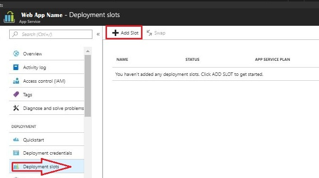 Microsoft Azure deployment slot