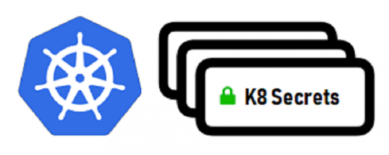 Creating & Managing Kubernetes Secrets in Production