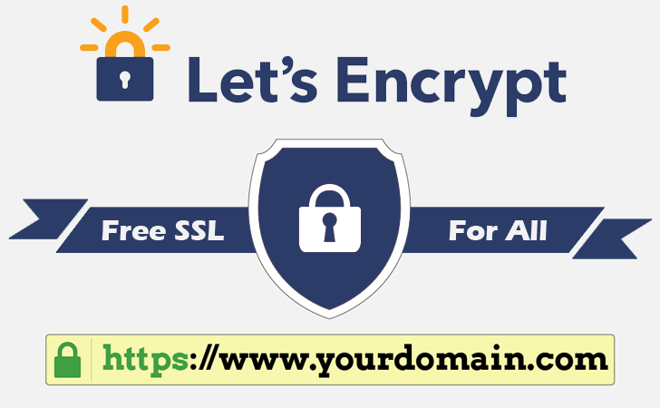 Securing Your Web App With Free SSL Certificate in 10 Minutes